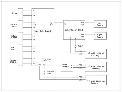 small resolution of  ansul system wiring diagram wirings diagram on manual pull station diagrams