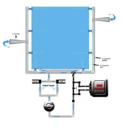 hot springs spa plumbing diagram wiring diagram hot spring spa wiring diagram [ 887 x 907 Pixel ]