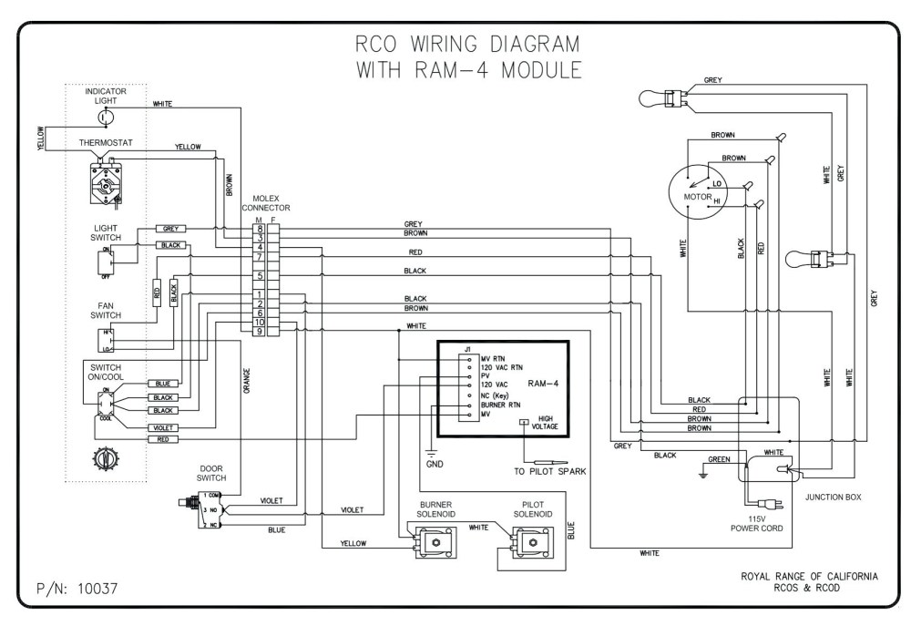 medium resolution of hotpoint electric stove wiring diagram solutions inside wellread electric stove wiring diagram