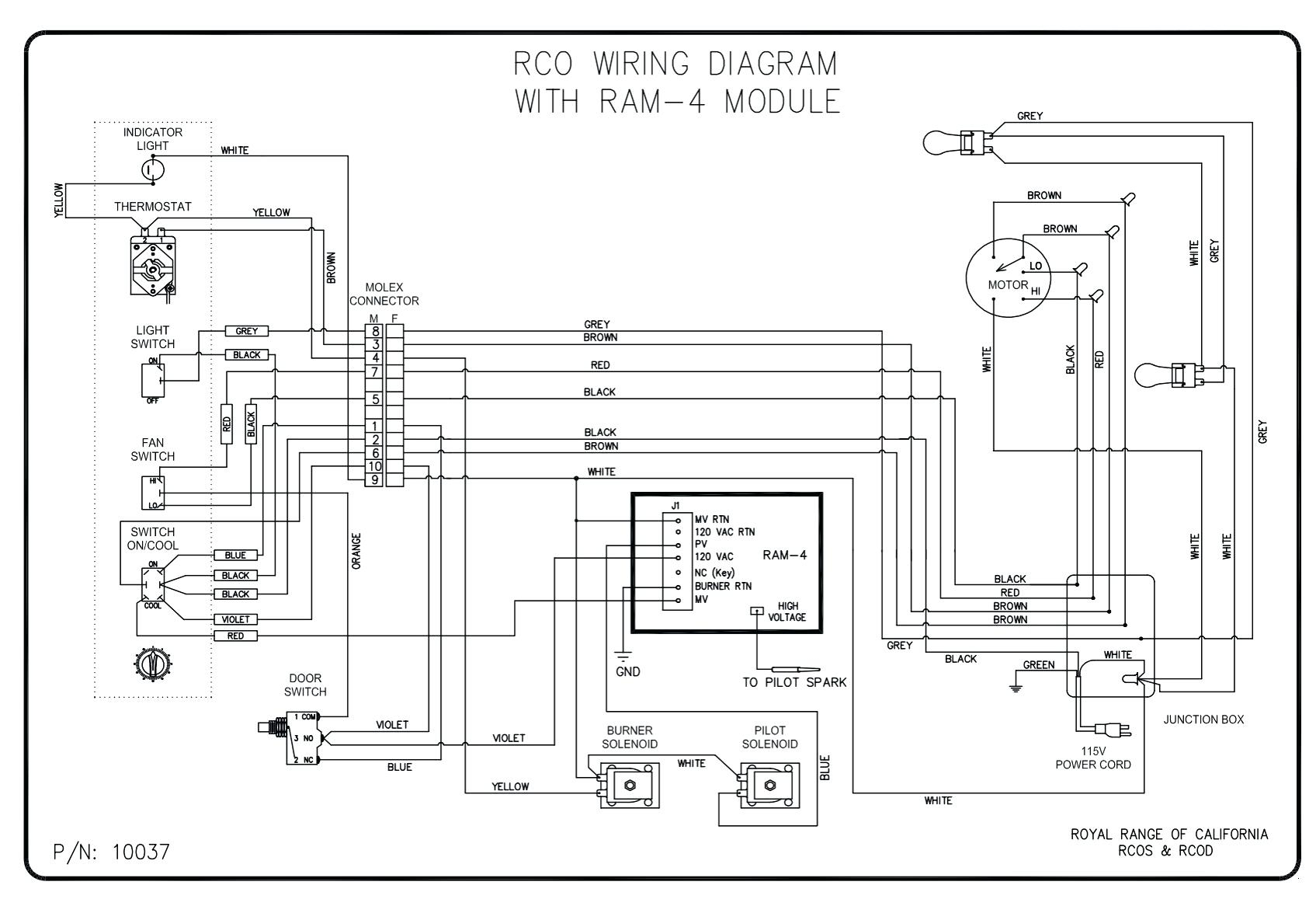 hight resolution of hotpoint electric stove wiring diagram solutions inside wellread electric stove wiring diagram