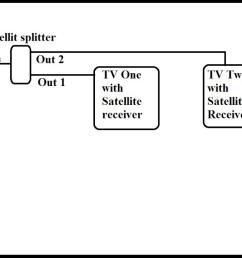 how to connect multiple satellite receivers with one dish via how to connect 2 tvs to one dish network receiver wiring diagram [ 1280 x 720 Pixel ]