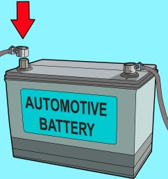 how to install a car volt amp gauge with pictures wikihow ampere gauge wiring diagram [ 3200 x 2400 Pixel ]