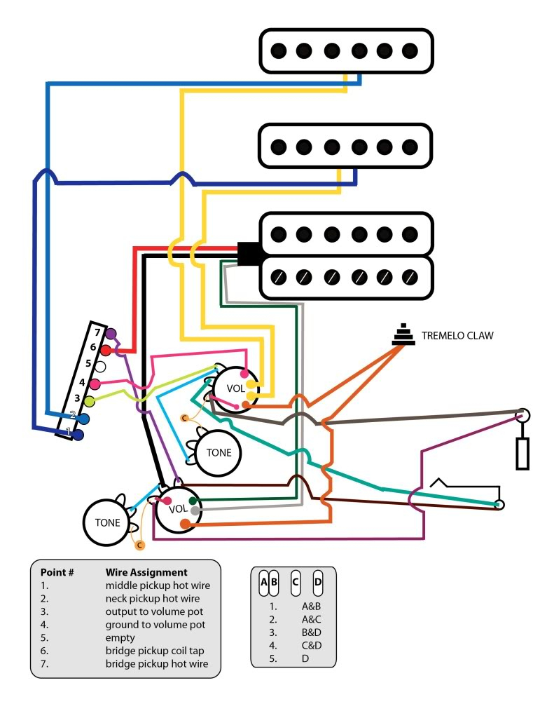 hight resolution of hss strat wiring diagram single tone wiring diagram hss strat wiring diagram 1 volume