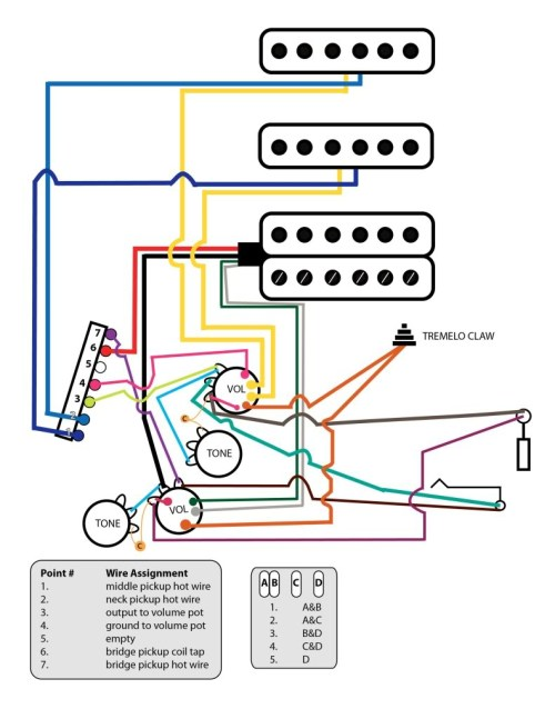 small resolution of hss strat wiring diagram single tone wiring diagram hss strat wiring diagram 1 volume