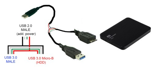 small resolution of ide sata to usb cable wiring diagram manual e books sata to usb wiring diagram