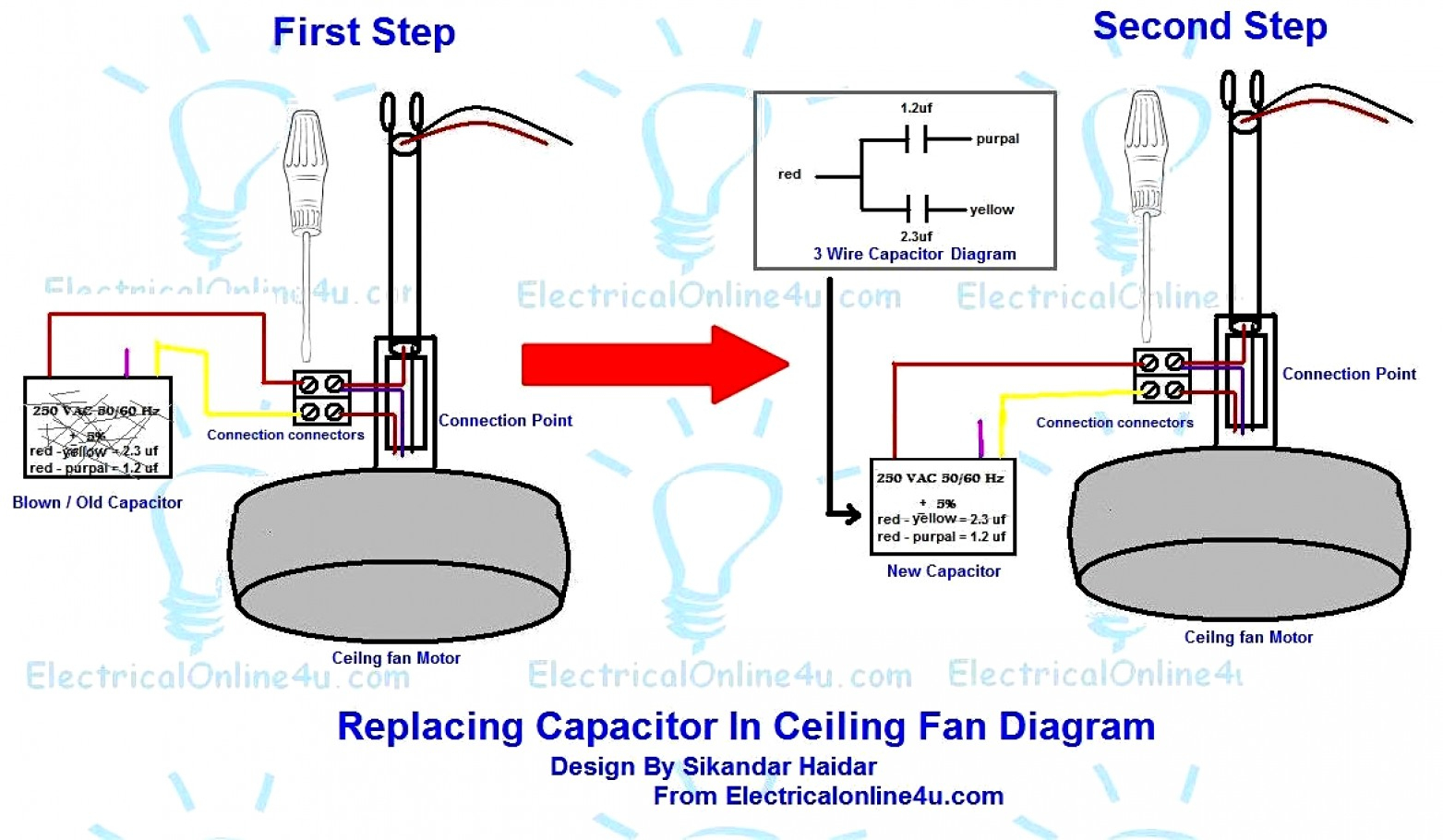 hight resolution of capacitor wiring diagram wirings diagram 1 phase compressor wiring diagram 3 wire capacitor wiring diagram source harbor breeze ceiling fans