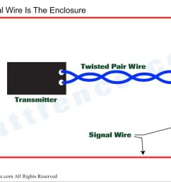 in ground fence wiring basics youtube electric fence wiring diagram [ 1280 x 720 Pixel ]