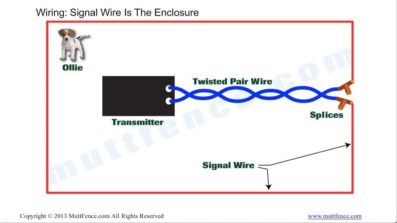 hight resolution of in ground fence wiring basics youtube electric fence wiring diagram