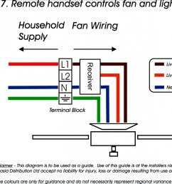 ac fan wiring to panel wiring diagram data today table fan wiring diagram ac [ 1199 x 910 Pixel ]