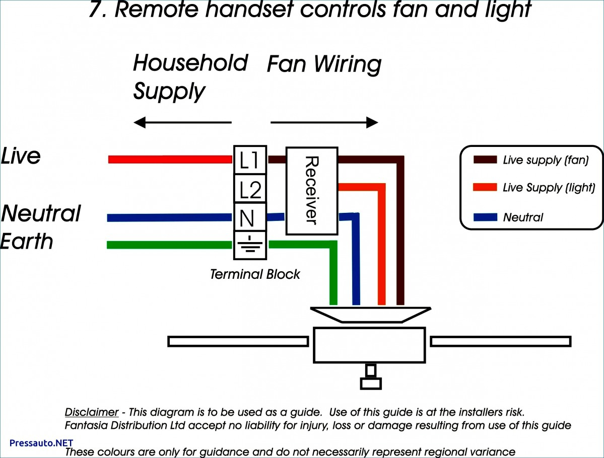 hight resolution of ac fan wiring to panel wiring diagram data today table fan wiring diagram ac