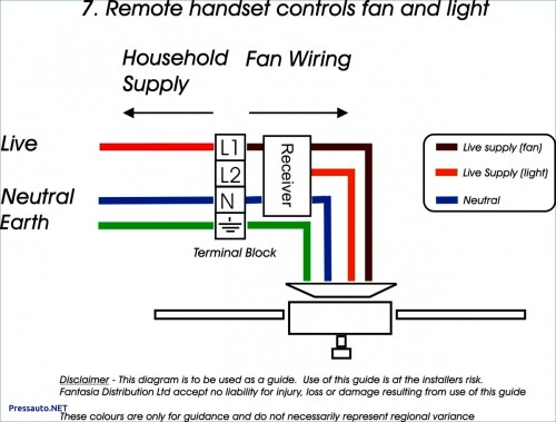 small resolution of ac fan wiring to panel wiring diagram data today table fan wiring diagram ac