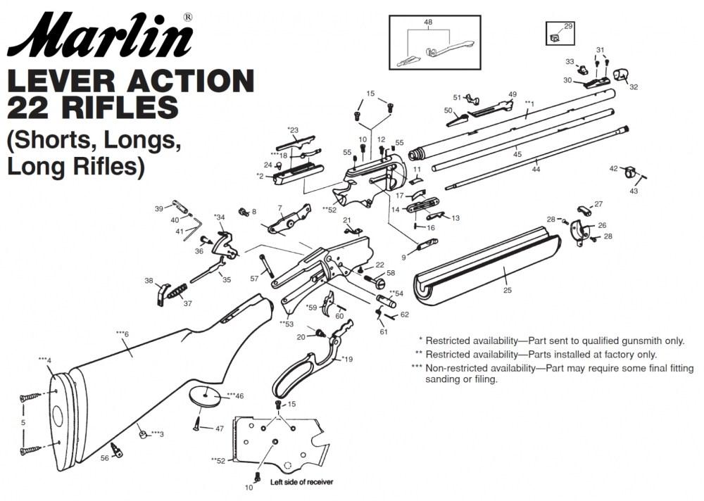 medium resolution of inspirational starter relay wiring diagram electrical outlet 12v 12v starter solenoid wiring diagram