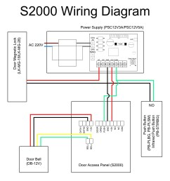 ip cameras wire diagram manual e books poe ip camera wiring diagram [ 2479 x 2100 Pixel ]