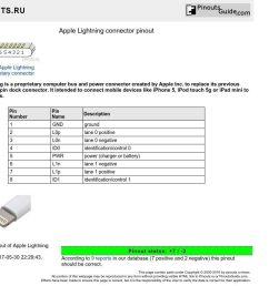 iphone 8 pin wiring diagram wiring diagram schematic iphone 8 pin wiring diagram [ 1024 x 836 Pixel ]