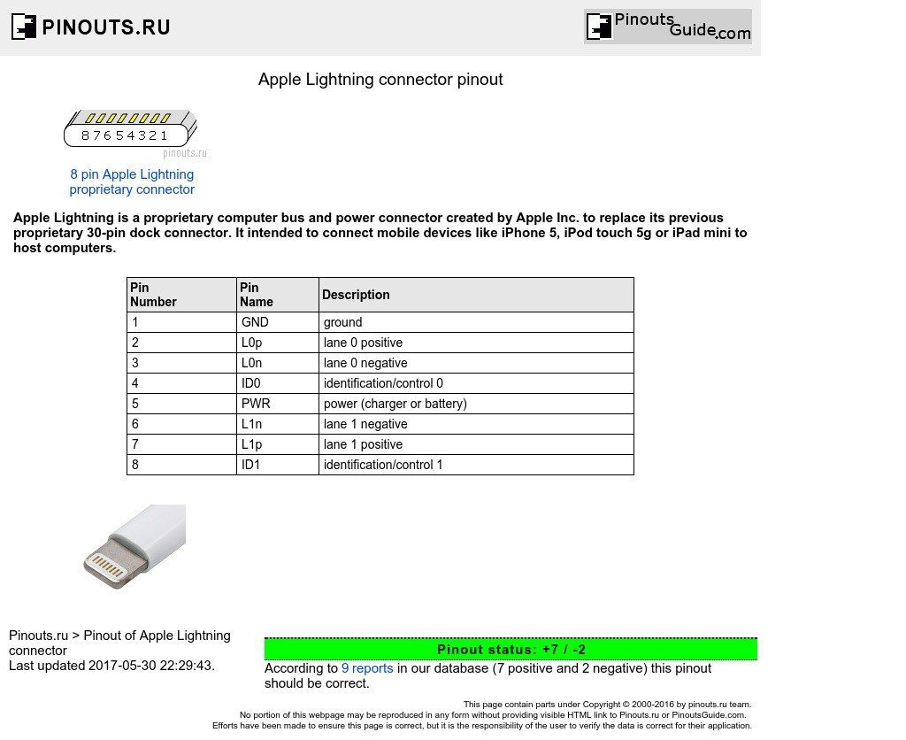apple 30 pin wiring diagram wiring diagram general helper lightning cable teardown apple lightning to usb cable
