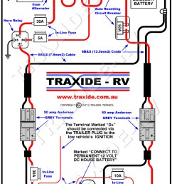 jayco camper wiring wiring diagrams hubs travel trailer battery [ 772 x 1185 Pixel ]