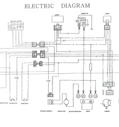 kasea wiring diagram go wiring diagram 50cc chinese scooter wiring diagram [ 1920 x 1314 Pixel ]