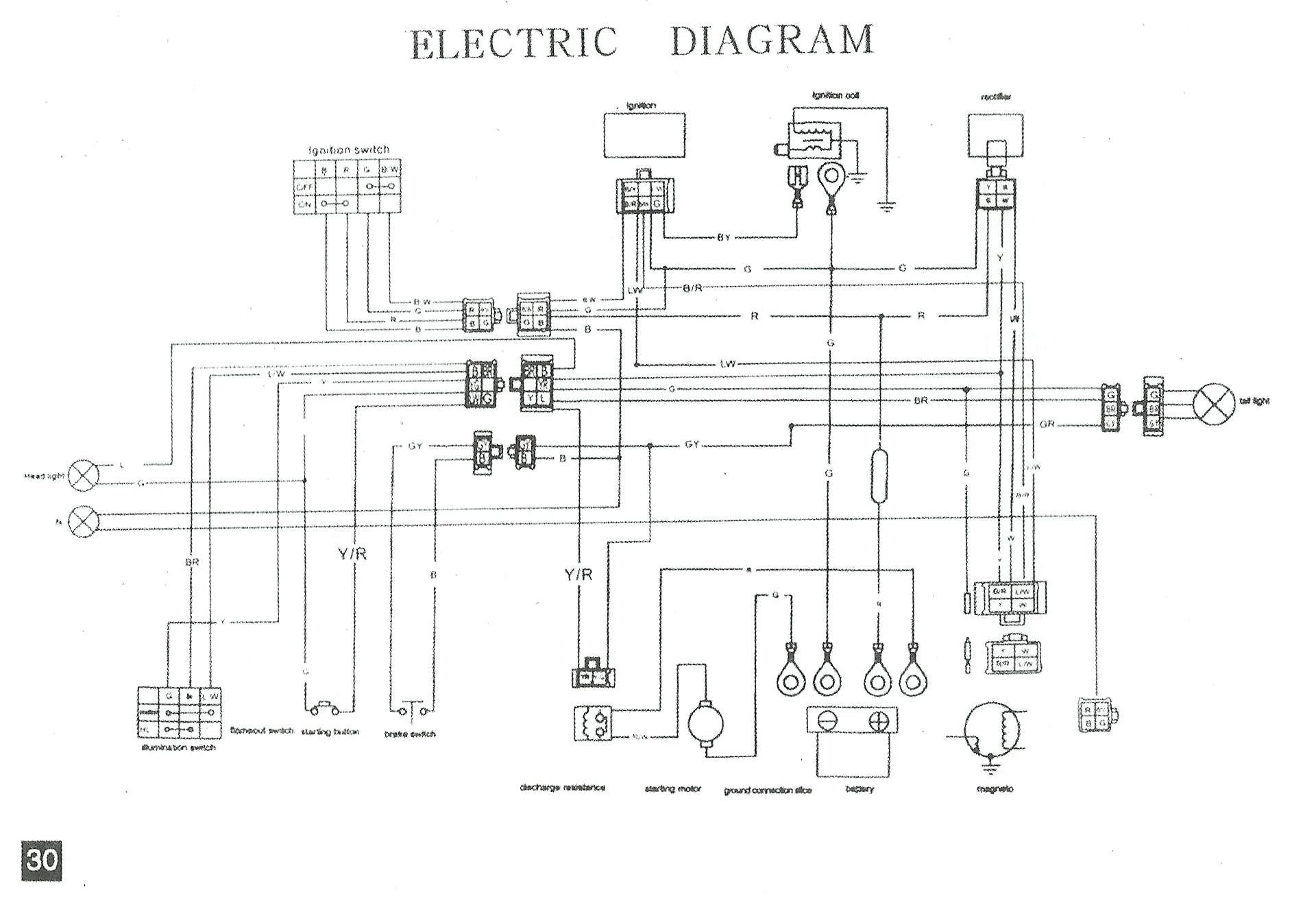 hight resolution of kasea wiring diagram go wiring diagram 50cc chinese scooter wiring diagram