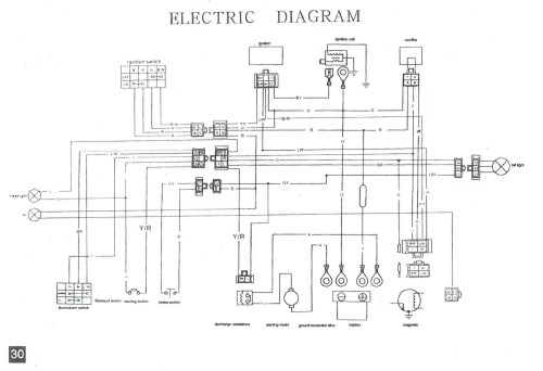 small resolution of kasea wiring diagram go wiring diagram 50cc chinese scooter wiring diagram