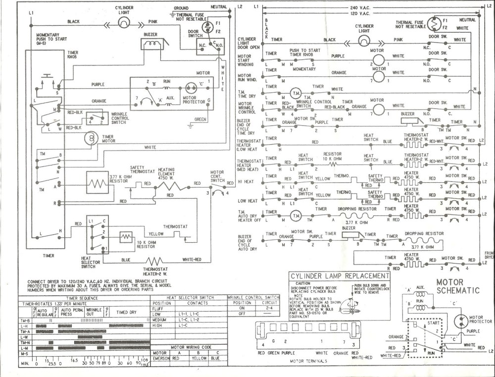 medium resolution of kenmore dryer wiring diagram 220 wiring diagrams kenmore dryerkenmore dryer wiring diagram 220 u2013 wiring
