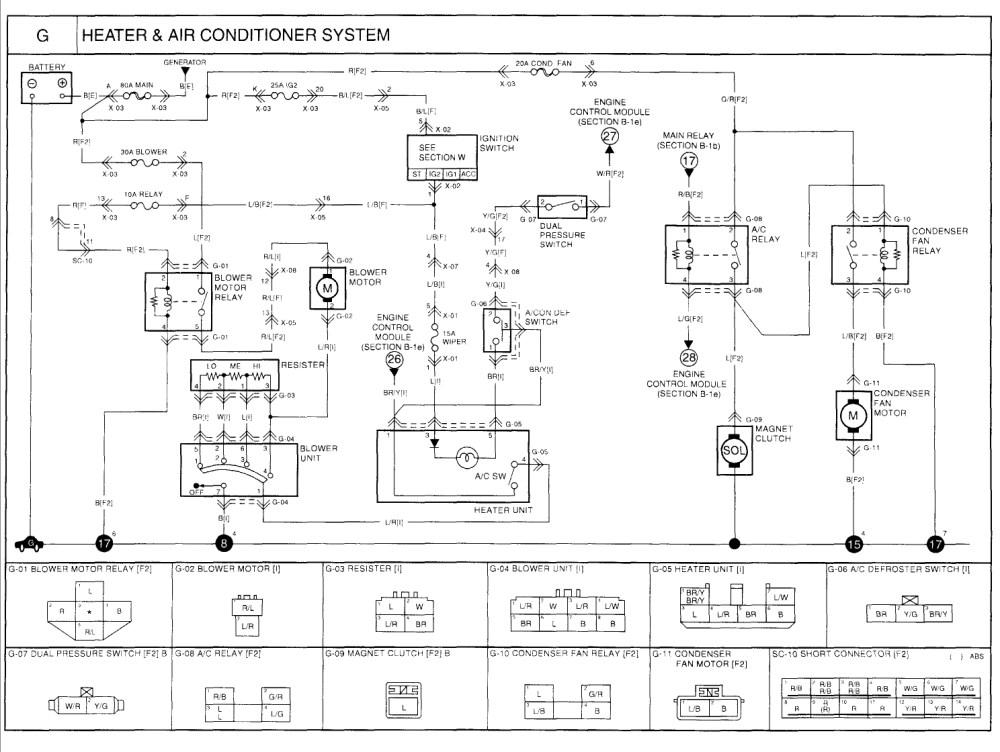 medium resolution of kia spectra heater blower motor and the resistor sportage wiring rio blower motor wiring diagram manual