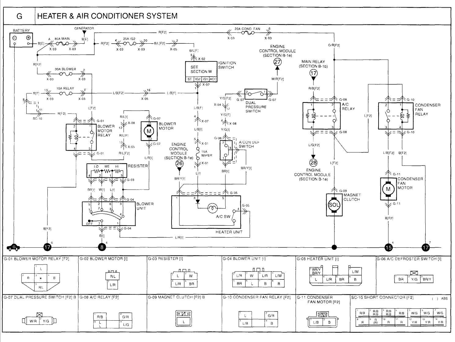 hight resolution of kia spectra heater blower motor and the resistor sportage wiring rio blower motor wiring diagram manual