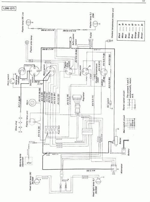 small resolution of kubota f2400 ignition switch wiring diagram wiring diagram kubota wiring diagram pdf
