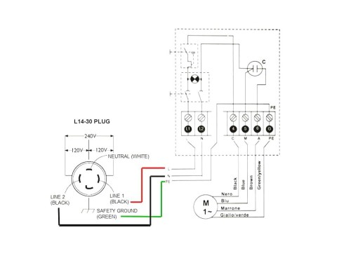 small resolution of l14 20 plug wiring diagram 3 prong twist lock fresh 30 amp 4 picture 3 prong plug wiring diagram