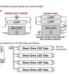 led tube 110 wiring diagram wiring diagram wiring diagram for led troffer wiring diagram led tube 110 wiring diagram [ 1689 x 910 Pixel ]