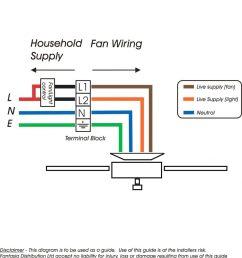 led tube light wiring diagram sample fluorescent light wiring diagram [ 875 x 1024 Pixel ]