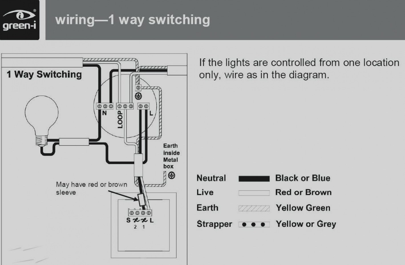 hight resolution of leviton double 3 way switch wiring diagram wiring library leviton decora 3 way switch wiring diagram 5603