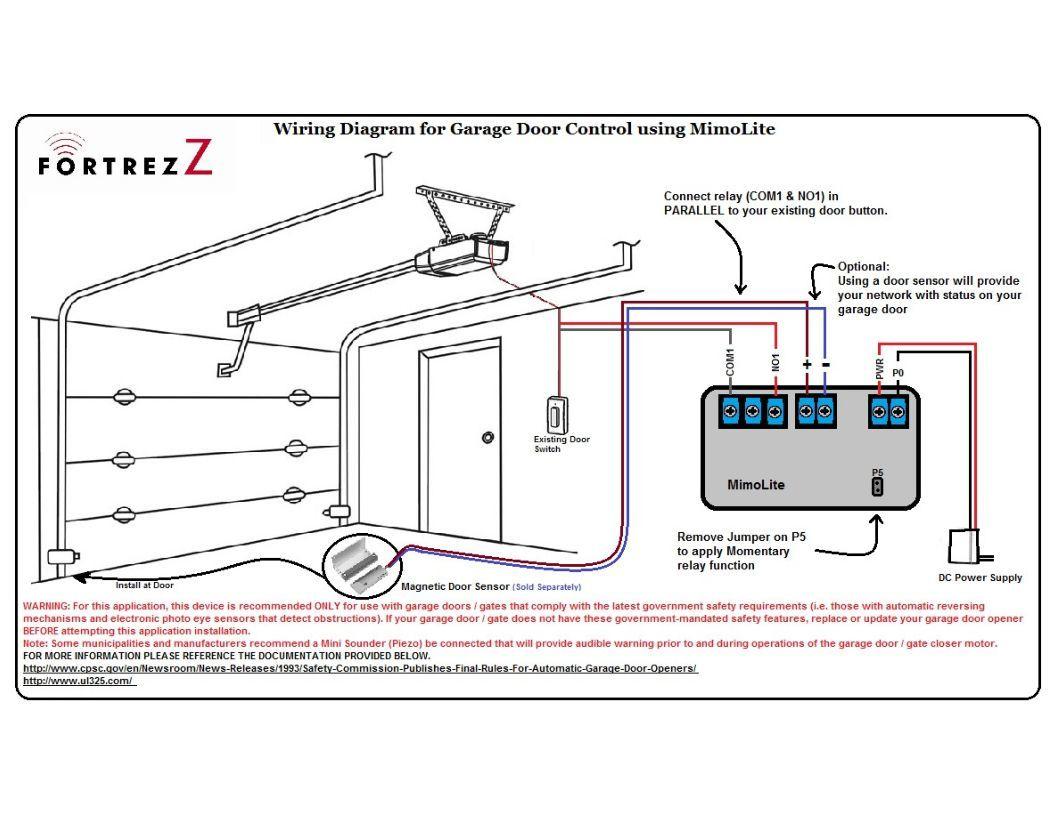 hight resolution of lift master garage door opener wiring diagram wiring diagram experts lift master garage door eye wiring