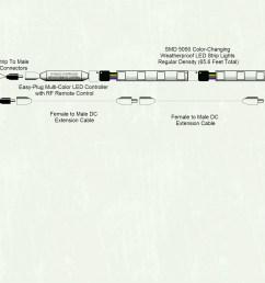 low voltage outdoor lighting wiring diagram recent for flood light low voltage outdoor lighting wiring [ 2908 x 1843 Pixel ]