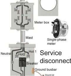 meter box wiring diagram home wiring diagram electrical meter box wiring diagram schema wiring diagram 200 [ 800 x 1119 Pixel ]