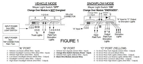 small resolution of meyer night saber wiring diagram wiring diagrams posts meyers 22690x wiring diagram wiring diagram meyer night