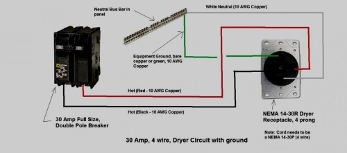 small resolution of 220 fuse diagram wiring diagramcircuit box wiring diagram 220 black red best wiring diagram220 circuit breaker