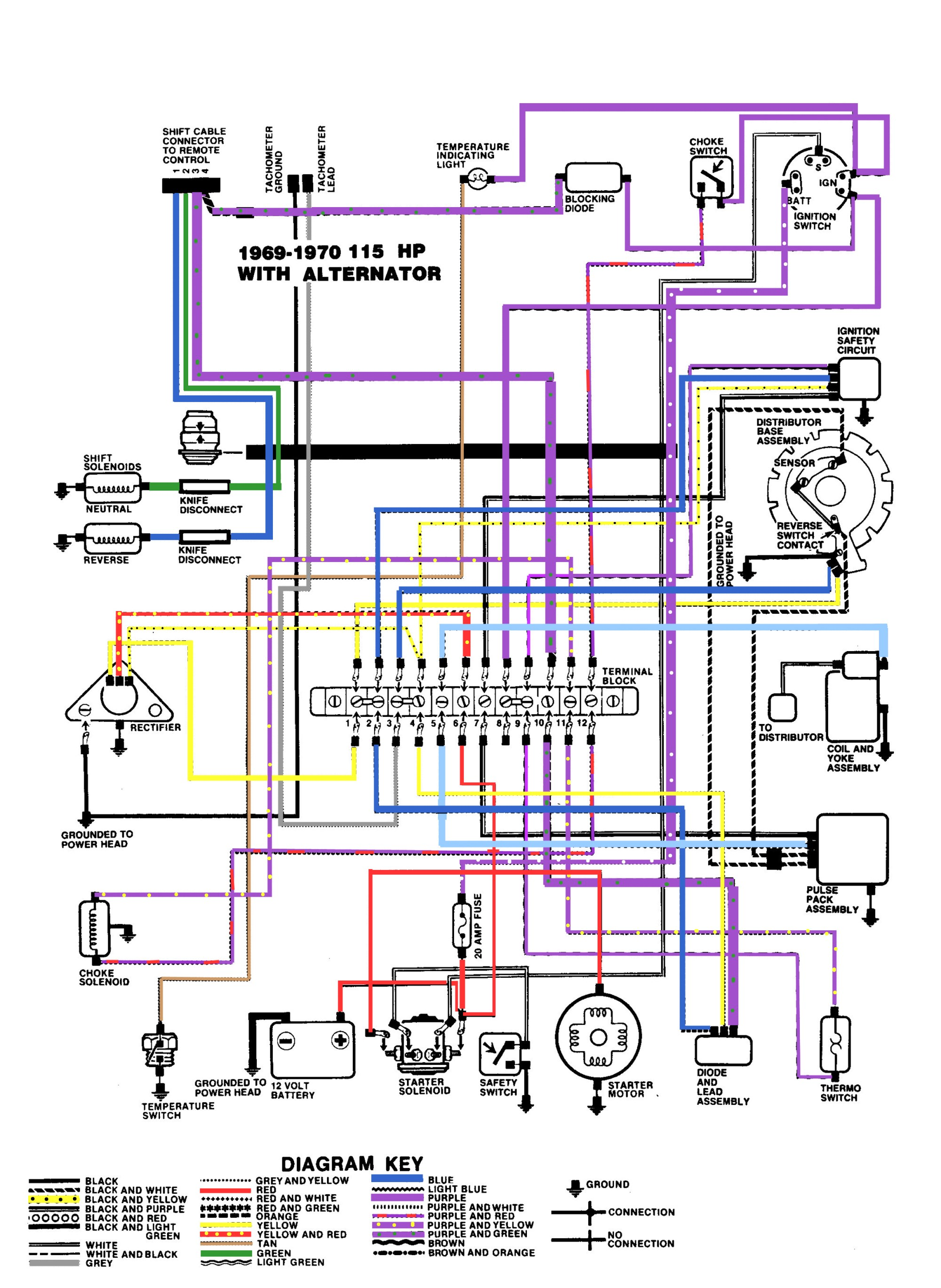 hight resolution of omc ignition switch wiring diagram today wiring diagram update evinrude key switch wiring diagram omc johnson