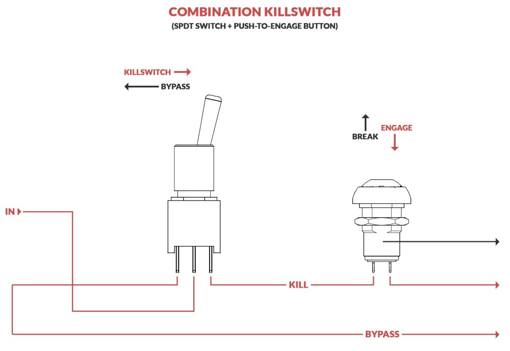 medium resolution of single pole double throw momentary switch wiring diagram premium how to wire a on off on toggle switch diagram