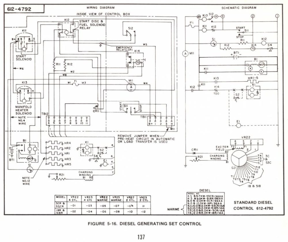 medium resolution of wiring diagram for onan 16 wiring diagram data today onan 16 hp wiring diagram wiring diagram