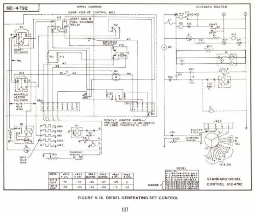 small resolution of wiring diagram for onan 16 wiring diagram data today onan 16 hp wiring diagram wiring diagram