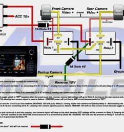 peak backup camera wiring diagram wiring diagram peak backup camera wiring diagram [ 1115 x 840 Pixel ]