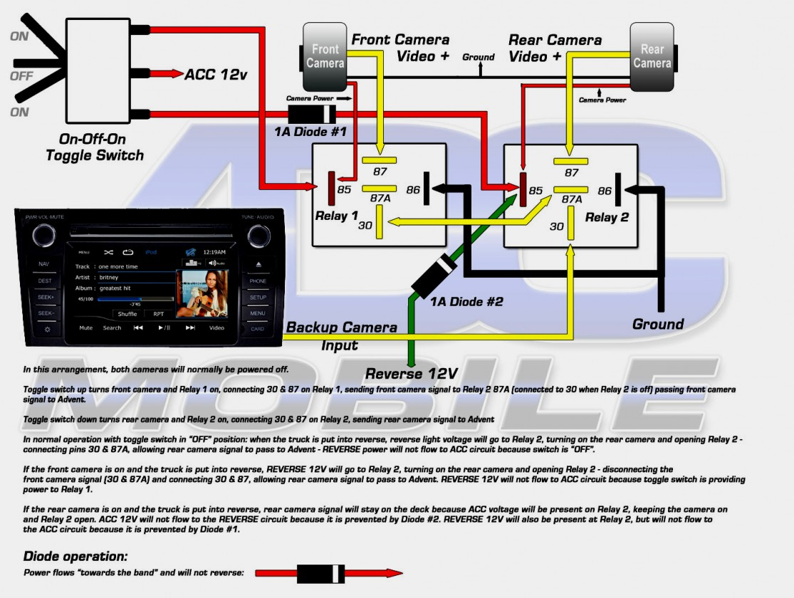 hight resolution of peak backup camera wiring diagram wiring diagram peak backup camera wiring diagram