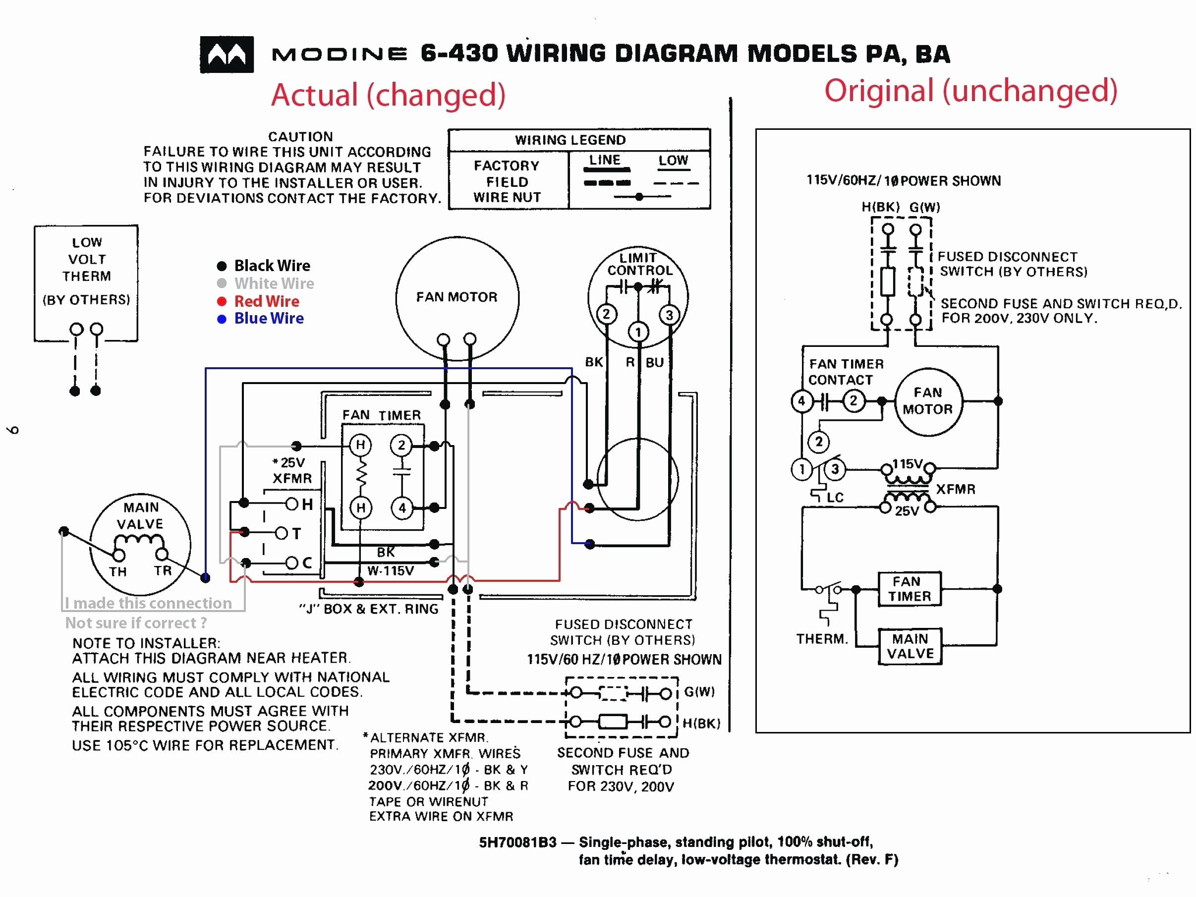 Wiring A 230v Motor To 115v | Wiring Diagrams on