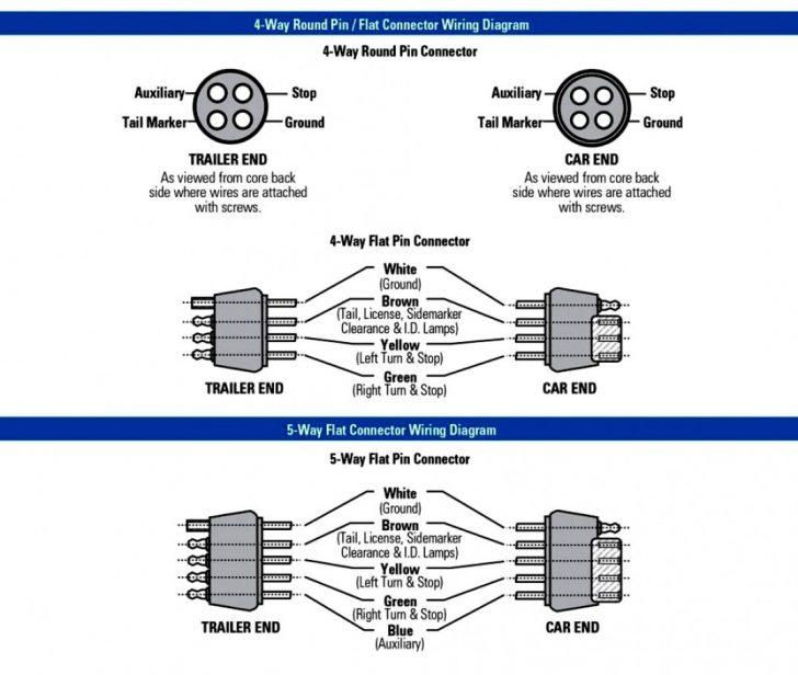 5 Way Round Wiring Diagram - Wiring Diagrams  Way Trailer Plug Wiring Diagram Durango on