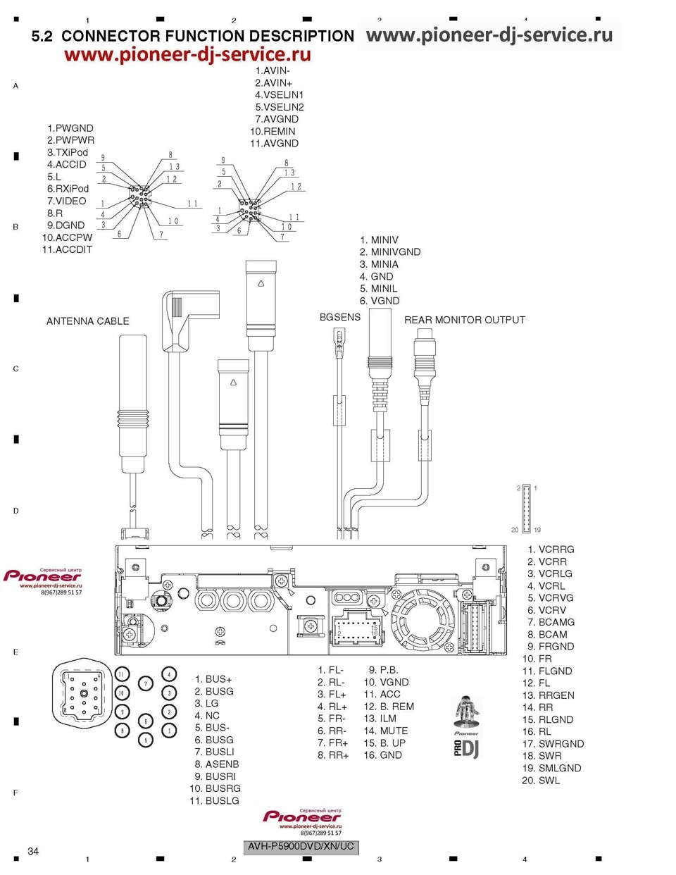 hight resolution of  pioneer avh p5900dvd wiring diagram great installation of wiring on dual stereo wiring harness diagram