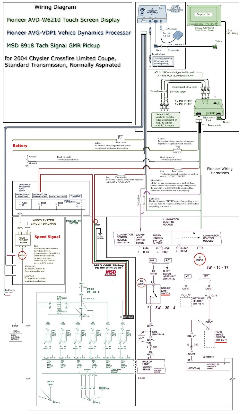 medium resolution of pioneer avh x2800bs wiring diagram for ranger wiring diagrams data 2013 avh p6500dvd wiring diagram