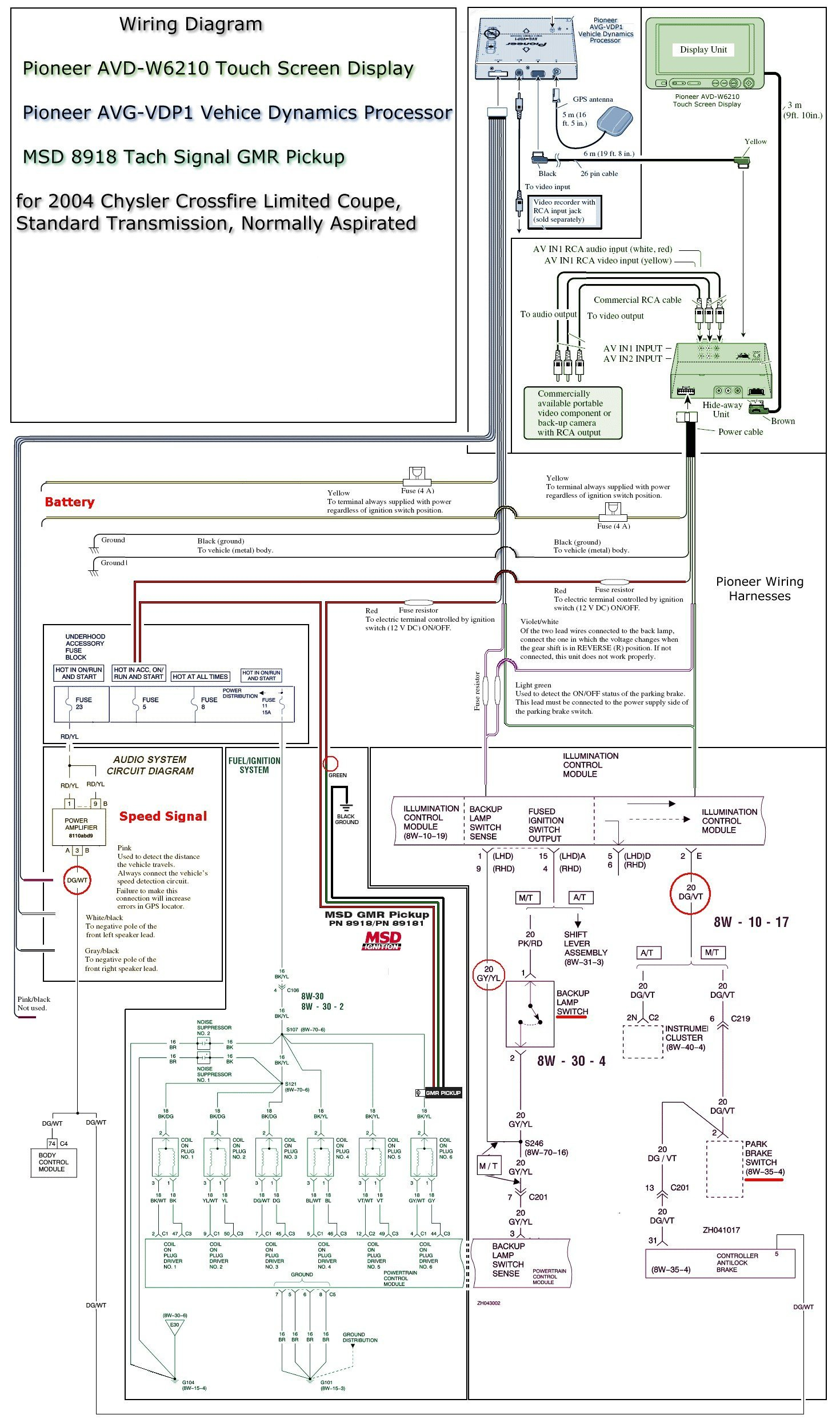 hight resolution of pioneer avh x2800bs wiring diagram for ranger wiring diagrams data 2013 avh p6500dvd wiring diagram