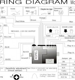 pioneer deh 1600 wiring diagram wiring diagram pioneer deh on pioneer  [ 1361 x 870 Pixel ]
