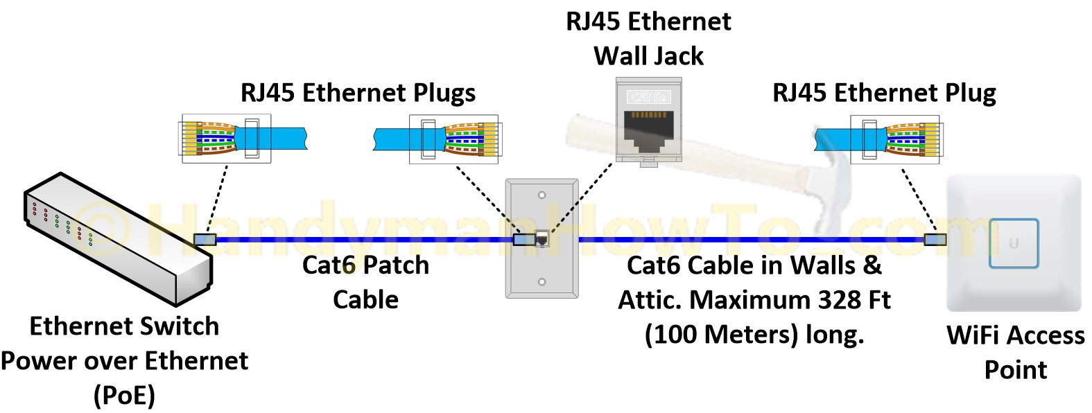 hight resolution of poe cable wiring diagram wiring diagramrj45 moreover poe ether cable wiring further rj11 wiring diagramrj45 wiring