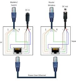 poe rj45 pinout diagram wiring diagram poe ip camera wiringpoe rj45 pinout diagram wiring diagram  [ 1407 x 1315 Pixel ]